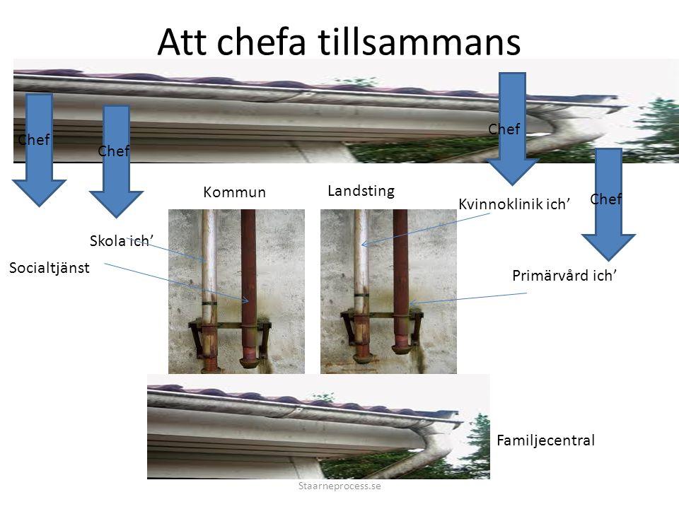 Att chefa tillsammans Kommun Landsting Kvinnoklinik ich' Primärvård ich' Skola ich' Socialtjänst Familjecentral Chef Staarneprocess.se