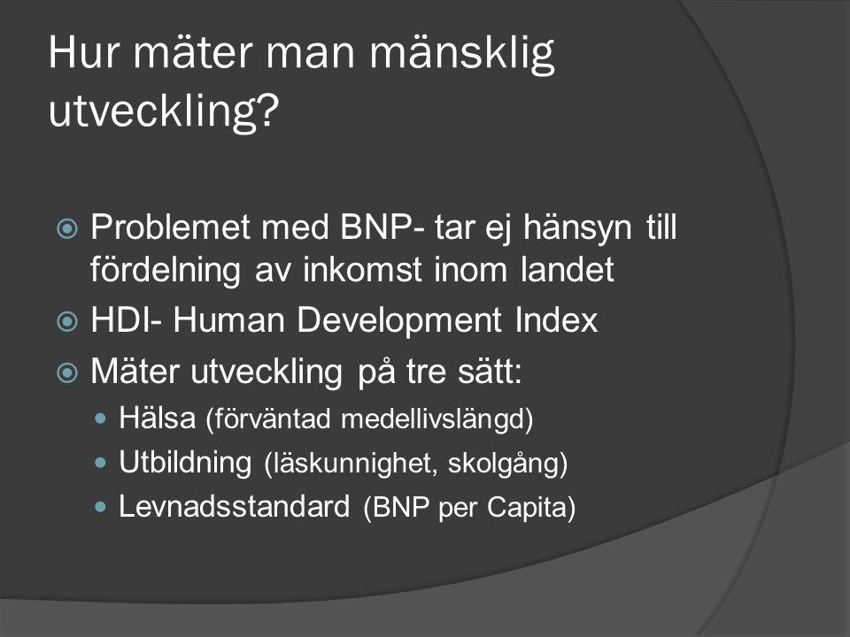 Hur mäter man mänsklig utveckling?  Problemet med BNP- tar ej hänsyn till fördelning av inkomst inom landet  HDI- Human Development Index  Mäter ut