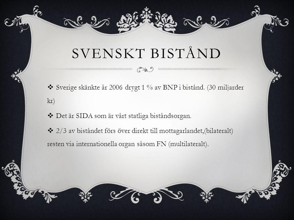SVENSKT BISTÅND  Sverige skänkte år 2006 drygt 1 % av BNP i bistånd. (30 miljarder kr)  Det är SIDA som är vårt statliga biståndsorgan.  2/3 av bis