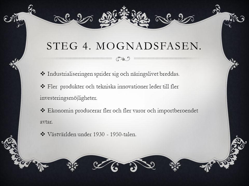STEG 5.MASSKONSUMTIONS- SAMHÄLLE  Ekonomin styrs in mot masskonsumtion.