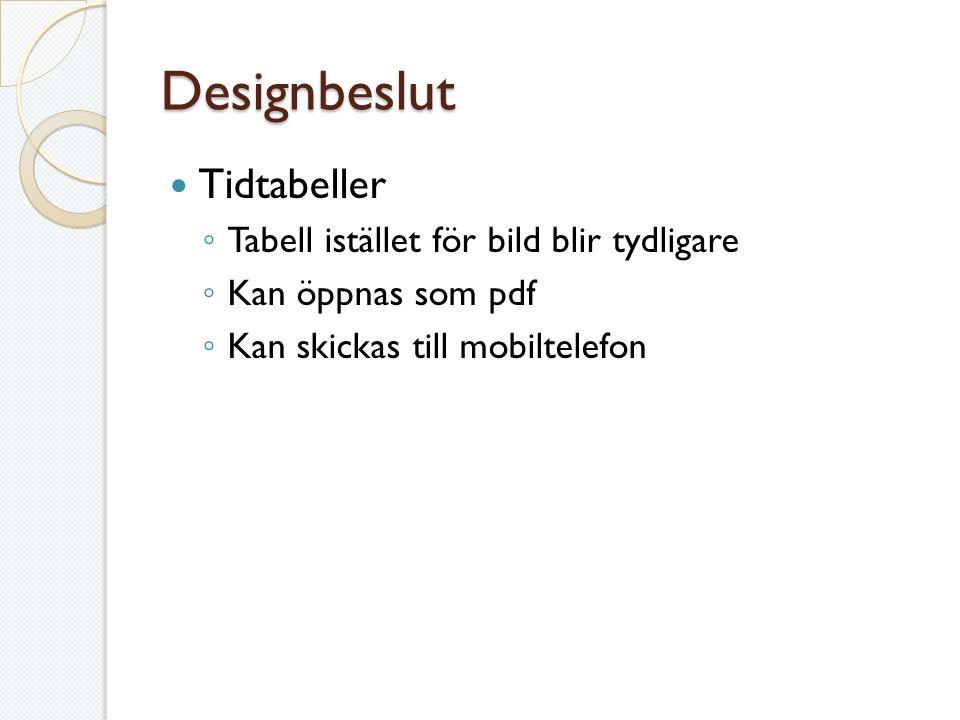 Designbeslut Tidtabeller ◦ Tabell istället för bild blir tydligare ◦ Kan öppnas som pdf ◦ Kan skickas till mobiltelefon