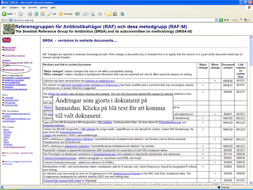 Ändringar som gjorts i dokument på hemsidan. Klicka på blå text för att komma till valt dokument.