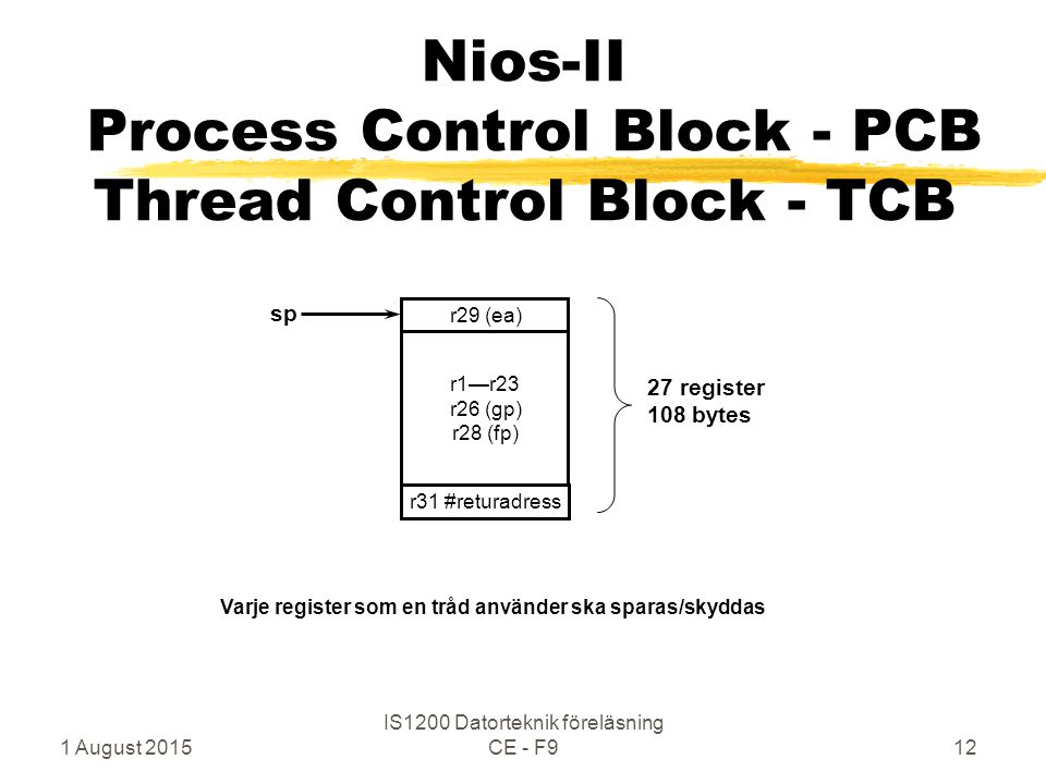 1 August 2015 IS1200 Datorteknik föreläsning CE - F912 Nios-II Process Control Block - PCB Thread Control Block - TCB r1—r23 r26 (gp) r28 (fp) sp r31 #returadress r29 (ea) 27 register 108 bytes Varje register som en tråd använder ska sparas/skyddas