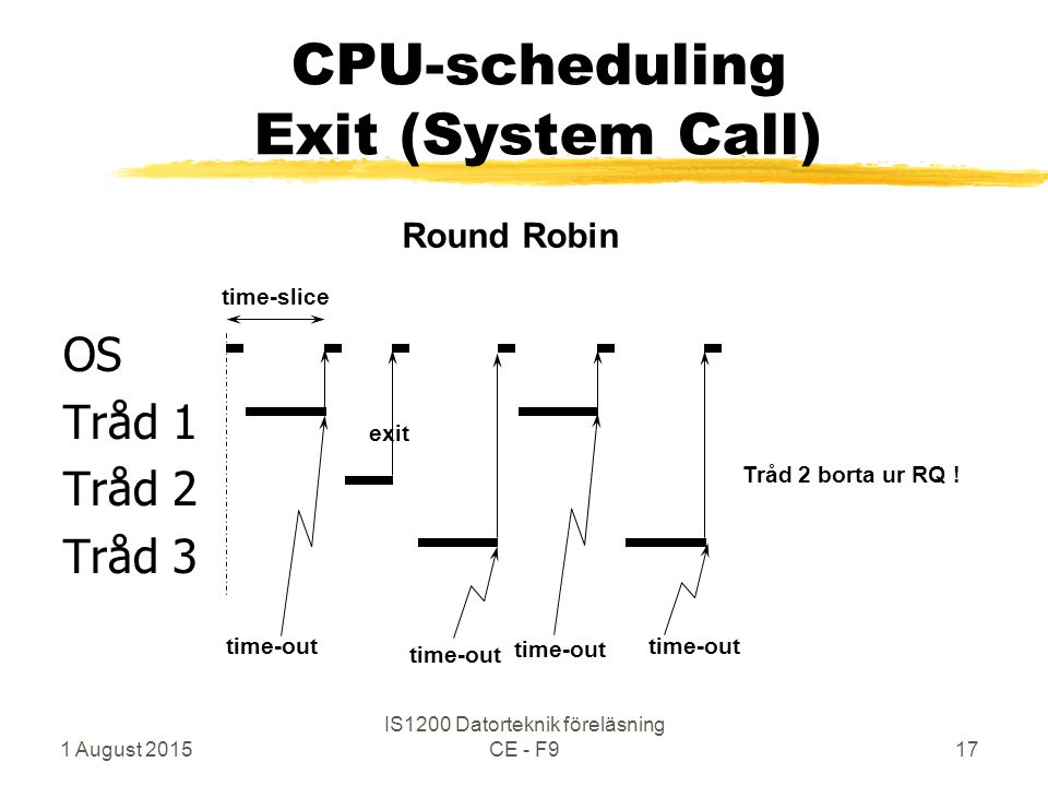 1 August 2015 IS1200 Datorteknik föreläsning CE - F917 CPU-scheduling Exit (System Call) OS Tråd 1 Tråd 2 Tråd 3 time-slice time-out exit time-out Rou
