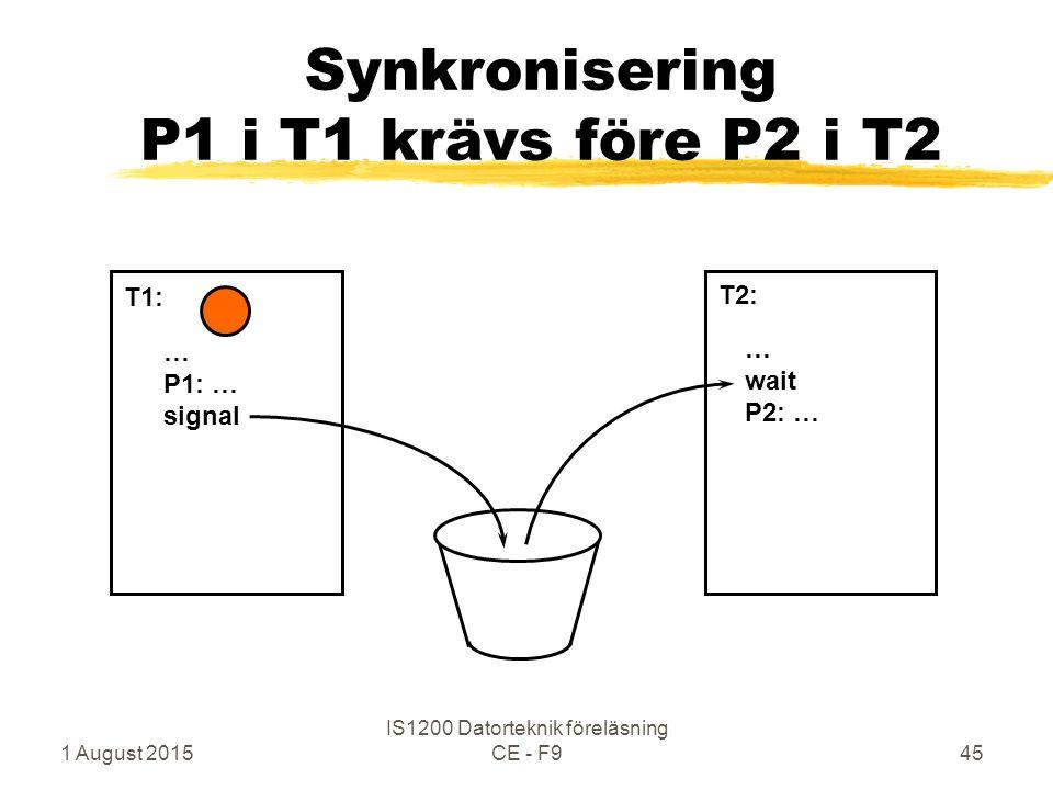 1 August 2015 IS1200 Datorteknik föreläsning CE - F945 Synkronisering P1 i T1 krävs före P2 i T2 … P1: … signal … wait P2: … T1: T2: