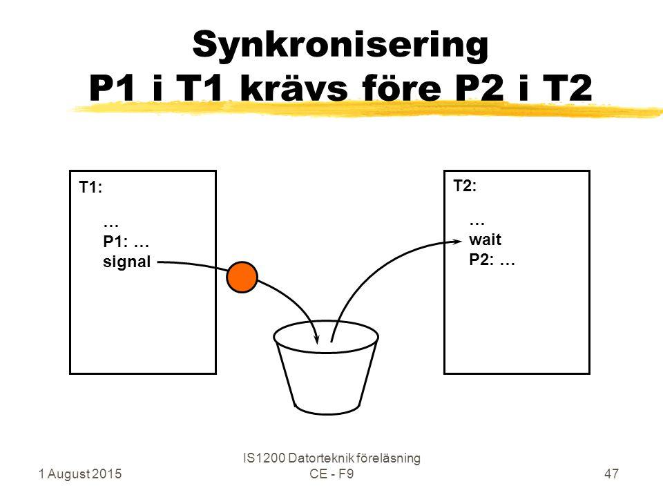 1 August 2015 IS1200 Datorteknik föreläsning CE - F947 Synkronisering P1 i T1 krävs före P2 i T2 … P1: … signal … wait P2: … T1: T2: