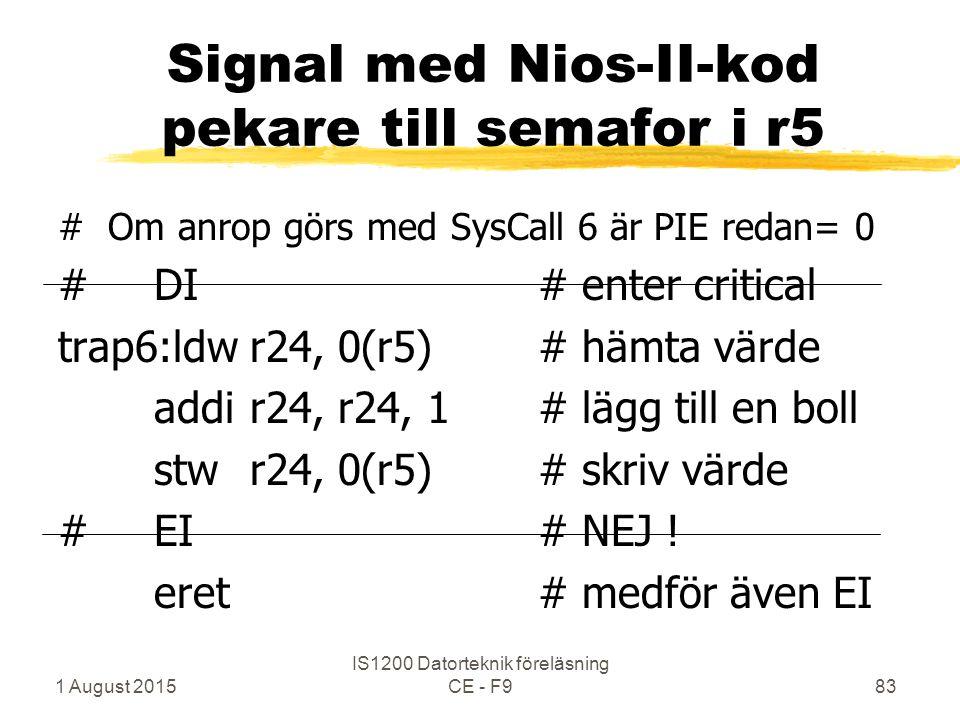 1 August 2015 IS1200 Datorteknik föreläsning CE - F983 Signal med Nios-II-kod pekare till semafor i r5 # Om anrop görs med SysCall 6 är PIE redan= 0 #DI# enter critical trap6:ldwr24, 0(r5)# hämta värde addir24, r24, 1# lägg till en boll stwr24, 0(r5)# skriv värde #EI# NEJ .