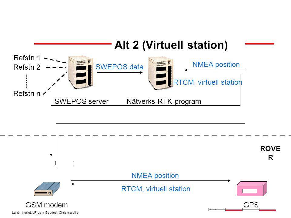 Lantmäteriet, LF-data Geodesi, Christina Lilje Alt 1 SWEPOS  LMV Kaknästornet FM-nätet (DARC) Position Distributör Beräkning eller RTCM ver 3