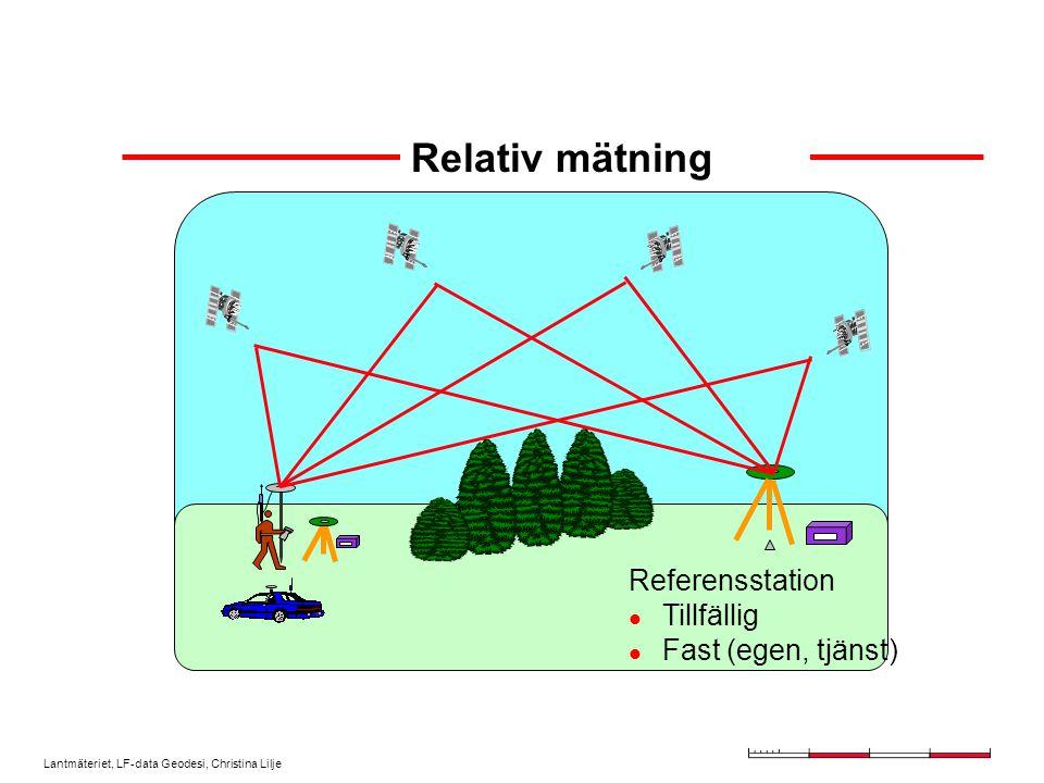Lantmäteriet, LF-data Geodesi, Christina Lilje Relativ mätning Referensstation Tillfällig Fast (egen, tjänst)