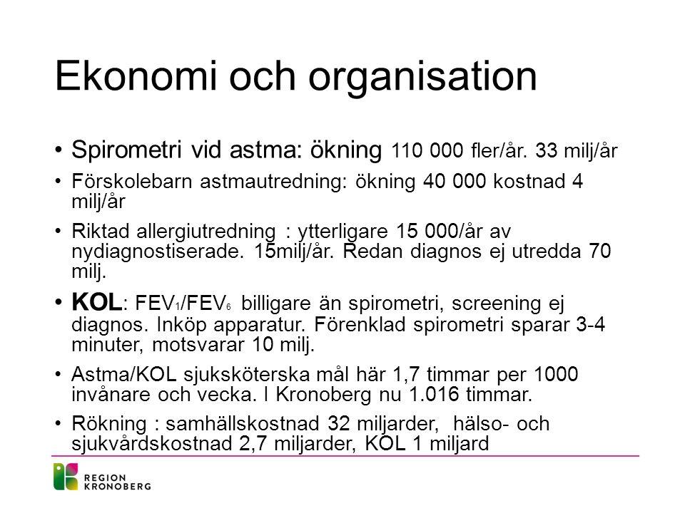 Ekonomi och organisation Spirometri vid astma: ökning 110 000 fler/år. 33 milj/år Förskolebarn astmautredning: ökning 40 000 kostnad 4 milj/år Riktad