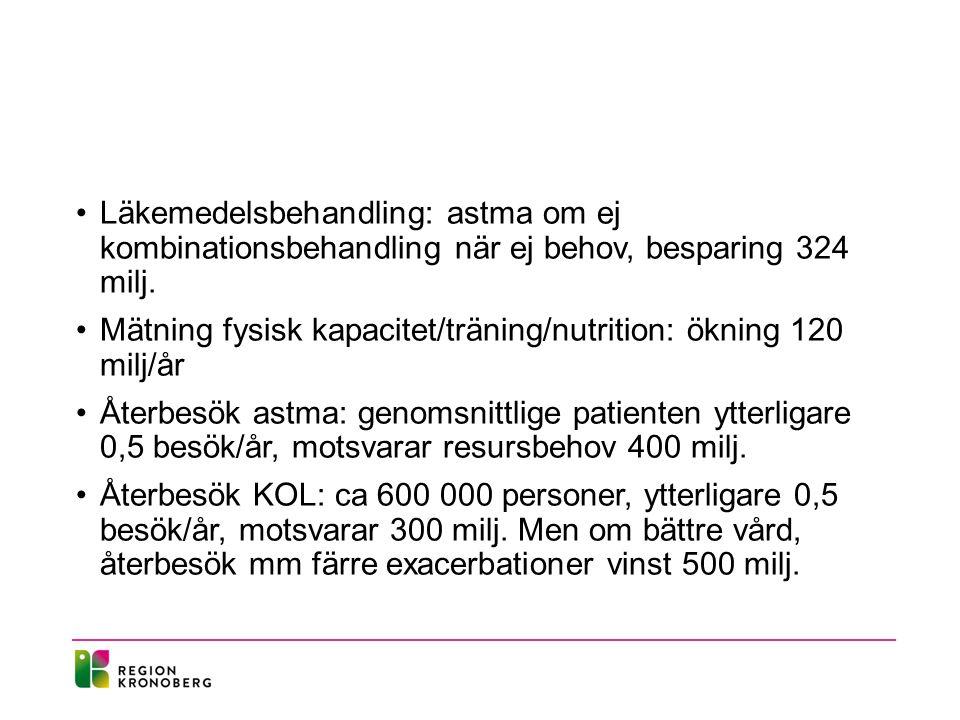Läkemedelsbehandling: astma om ej kombinationsbehandling när ej behov, besparing 324 milj. Mätning fysisk kapacitet/träning/nutrition: ökning 120 milj