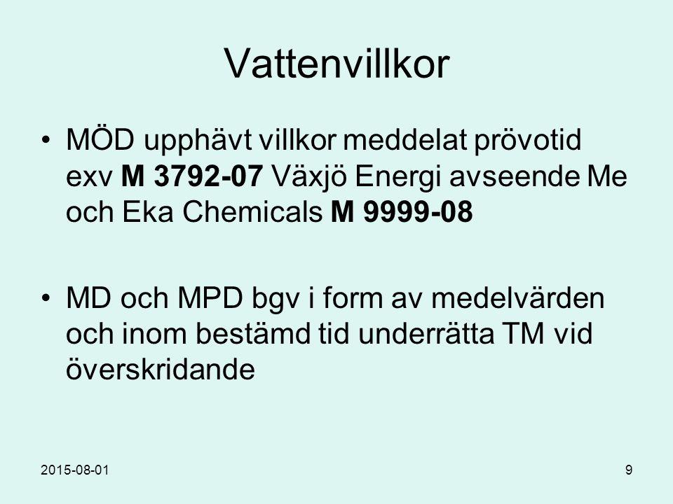 2015-08-019 Vattenvillkor MÖD upphävt villkor meddelat prövotid exv M 3792-07 Växjö Energi avseende Me och Eka Chemicals M 9999-08 MD och MPD bgv i form av medelvärden och inom bestämd tid underrätta TM vid överskridande