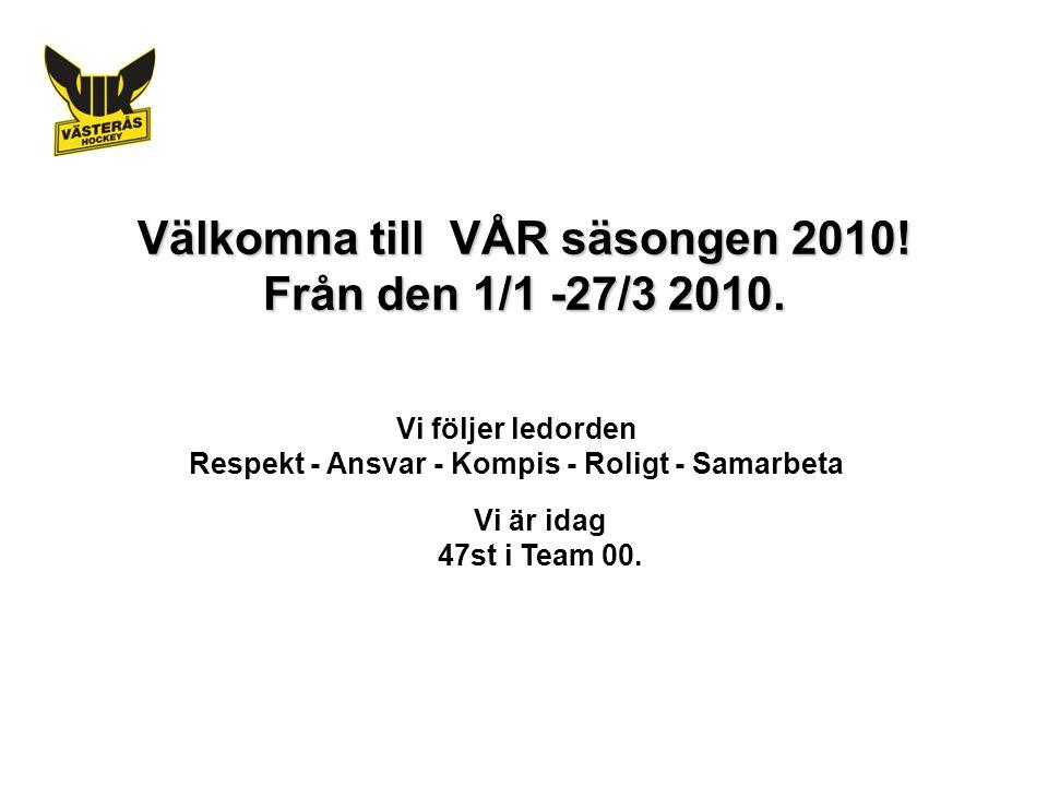 Välkomna till VÅR säsongen 2010. Från den 1/1 -27/3 2010.