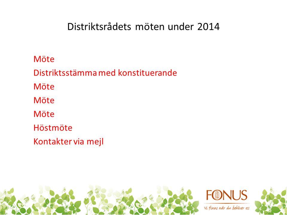 Distriktsrådets möten under 2014 Möte Distriktsstämma med konstituerande Möte Höstmöte Kontakter via mejl