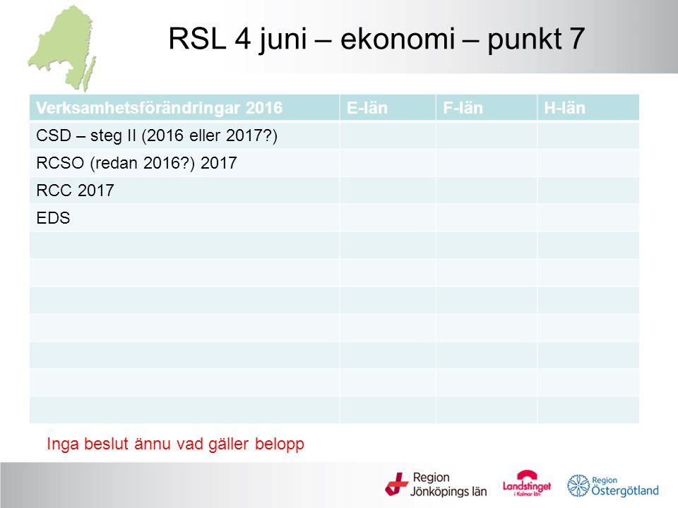 RSL 4 juni – ekonomi – punkt 7 Verksamhetsförändringar 2016E-länF-länH-län CSD – steg II (2016 eller 2017 ) RCSO (redan 2016 ) 2017 RCC 2017 EDS Inga beslut ännu vad gäller belopp