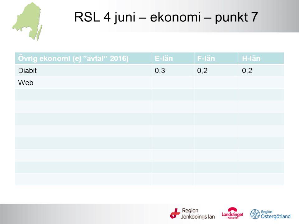 """RSL 4 juni – ekonomi – punkt 7 Övrig ekonomi (ej """"avtal"""" 2016)E-länF-länH-län Diabit0,30,2 Web"""