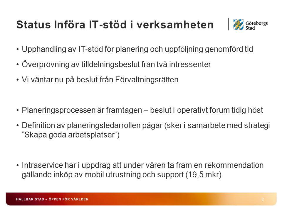 Status Införa IT-stöd i verksamheten 2 Upphandling av IT-stöd för planering och uppföljning genomförd tid Överprövning av tilldelningsbeslut från två intressenter Vi väntar nu på beslut från Förvaltningsrätten Planeringsprocessen är framtagen – beslut i operativt forum tidig höst Definition av planeringsledarrollen pågår (sker i samarbete med strategi Skapa goda arbetsplatser ) Intraservice har i uppdrag att under våren ta fram en rekommendation gällande inköp av mobil utrustning och support (19,5 mkr)