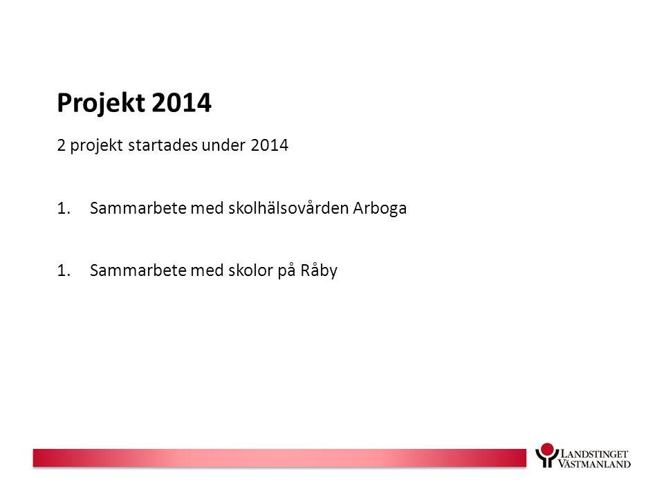 Projekt 2014 2 projekt startades under 2014 1.Sammarbete med skolhälsovården Arboga 1.Sammarbete med skolor på Råby