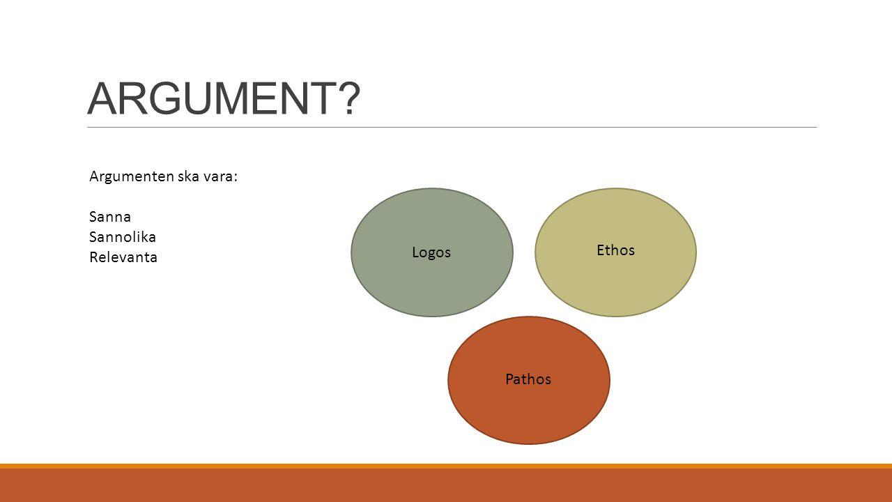 ARGUMENT? Argumenten ska vara: Sanna Sannolika Relevanta Logos Pathos Ethos