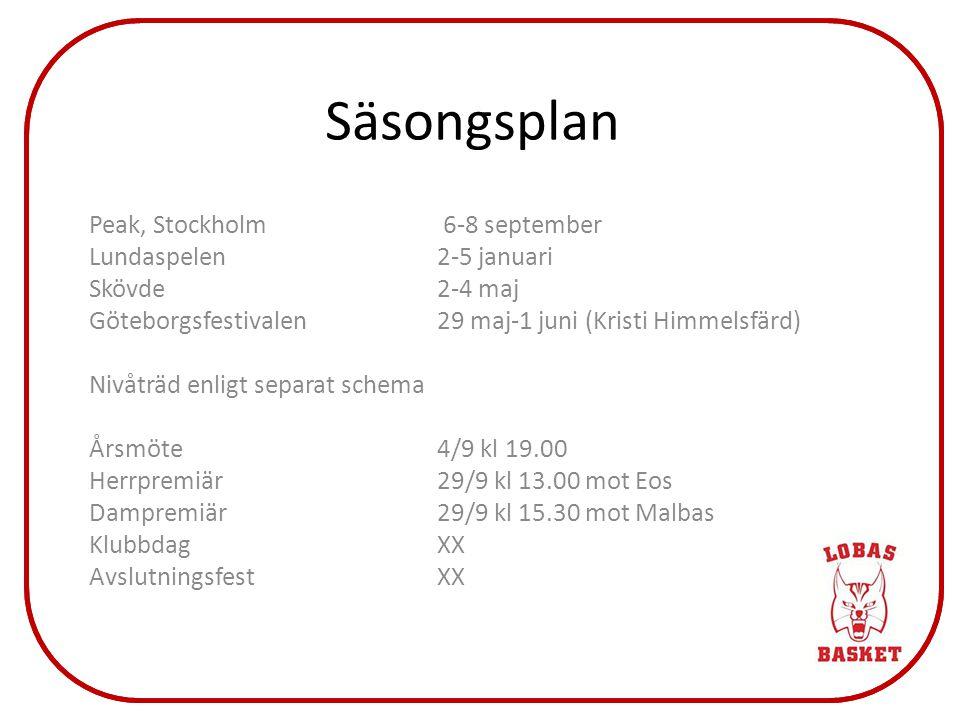 Säsongsplan Peak, Stockholm 6-8 september Lundaspelen 2-5 januari Skövde2-4 maj Göteborgsfestivalen29 maj-1 juni (Kristi Himmelsfärd) Nivåträd enligt separat schema Årsmöte4/9 kl 19.00 Herrpremiär29/9 kl 13.00 mot Eos Dampremiär29/9 kl 15.30 mot Malbas Klubbdag XX AvslutningsfestXX