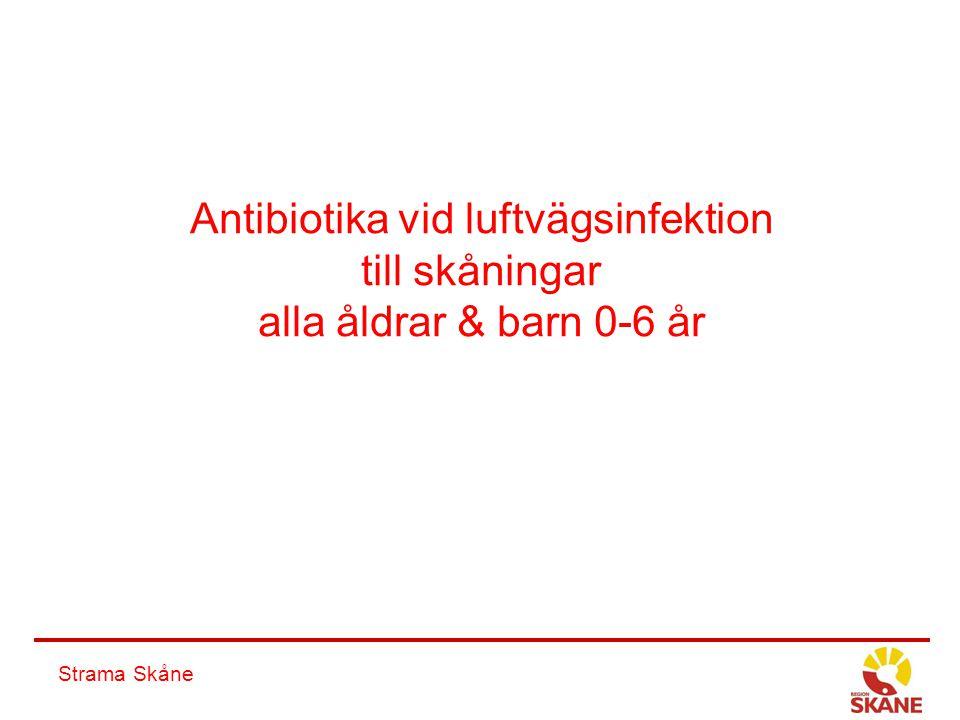 Antibiotika vid luftvägsinfektion till skåningar alla åldrar & barn 0-6 år