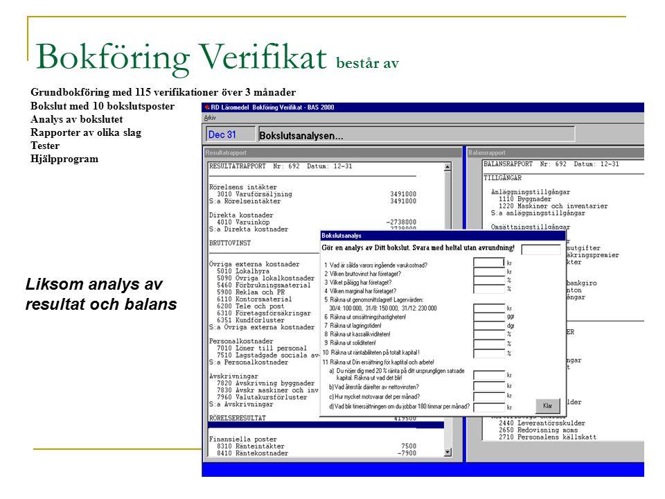 Grundbokföring med 115 verifikationer över 3 månader Bokslut med 10 bokslutsposter Analys av bokslutet Rapporter av olika slag Tester Hjälpprogram Bokföring Verifikat består av Liksom analys av resultat och balans