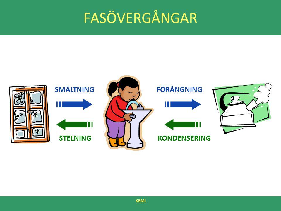 FASÖVERGÅNGAR KEMI SMÄLTNING KONDENSERING FÖRÅNGNING STELNING