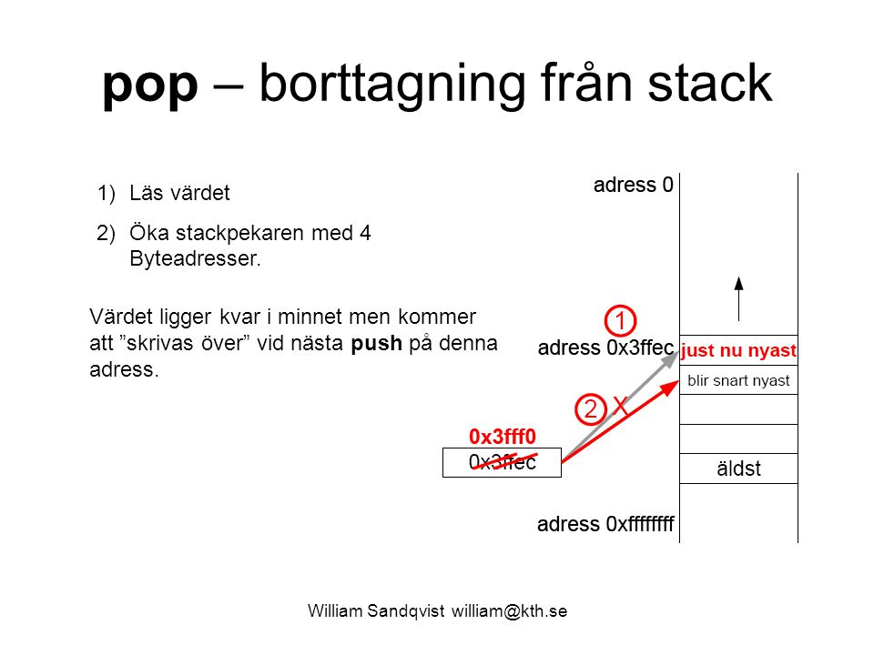 William Sandqvist william@kth.se pop – borttagning från stack 1)Läs värdet 2)Öka stackpekaren med 4 Byteadresser. Värdet ligger kvar i minnet men komm