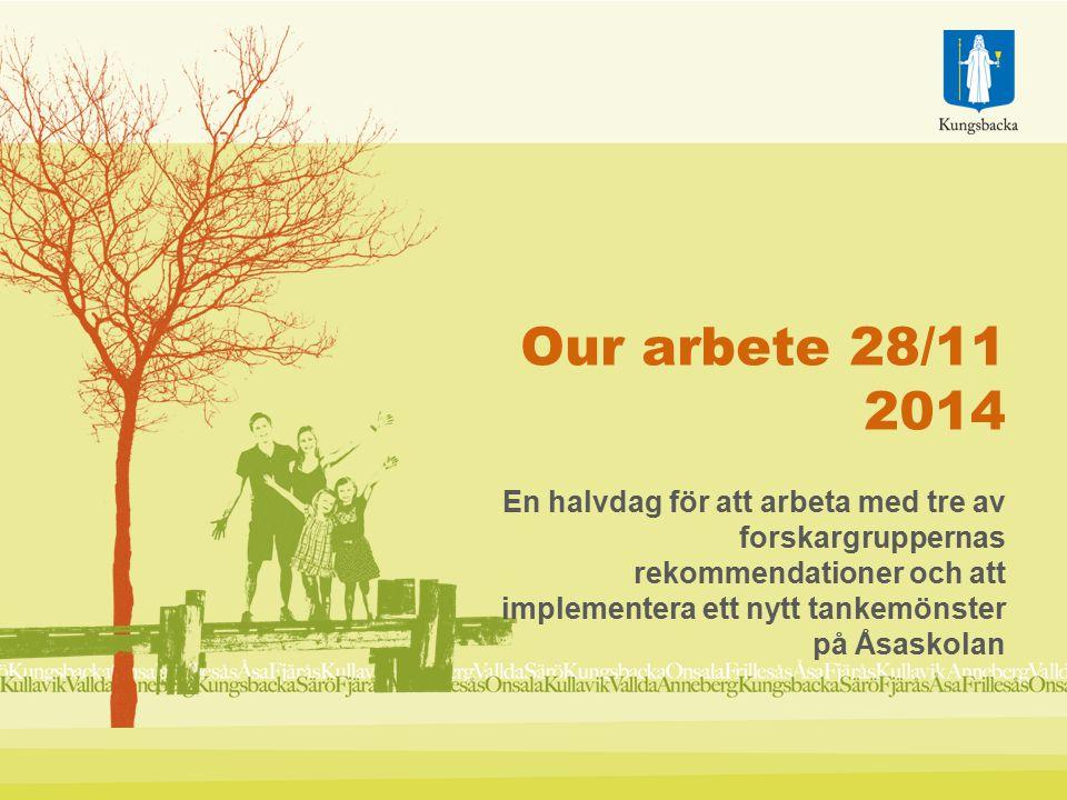 Our arbete 28/11 2014 En halvdag för att arbeta med tre av forskargruppernas rekommendationer och att implementera ett nytt tankemönster på Åsaskolan
