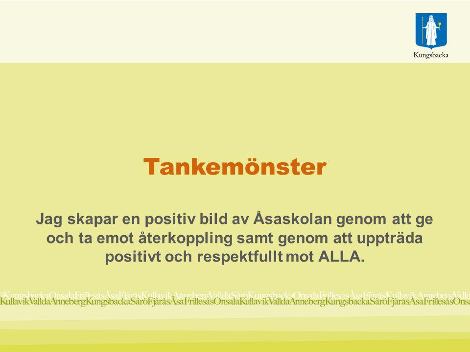 Tankemönster Jag skapar en positiv bild av Åsaskolan genom att ge och ta emot återkoppling samt genom att uppträda positivt och respektfullt mot ALLA.