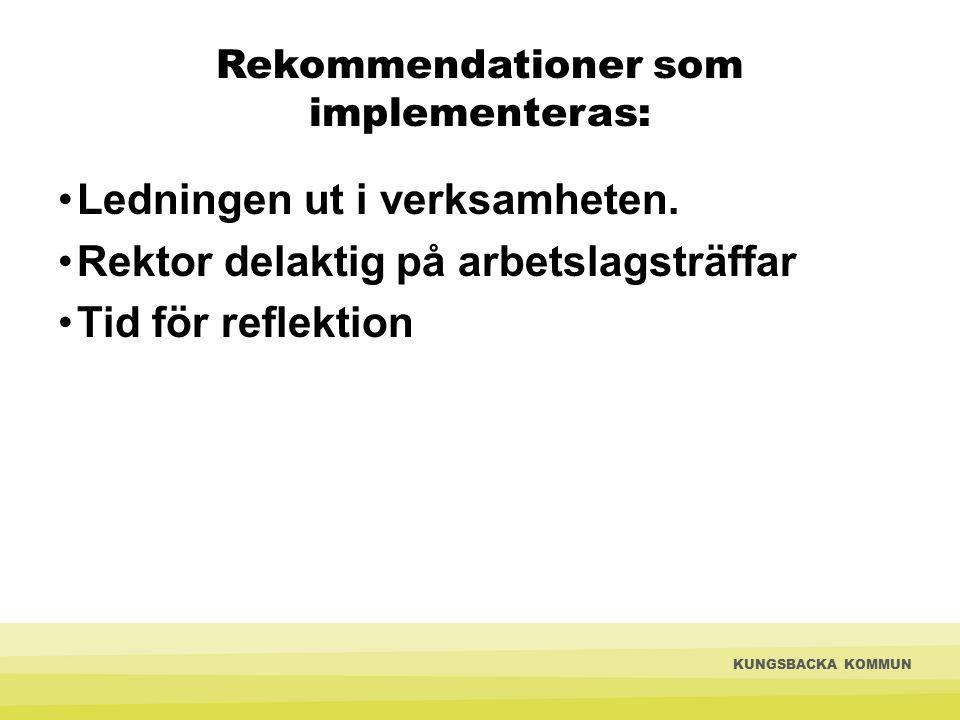 Rekommendationer som implementeras: Ledningen ut i verksamheten. Rektor delaktig på arbetslagsträffar Tid för reflektion KUNGSBACKA KOMMUN
