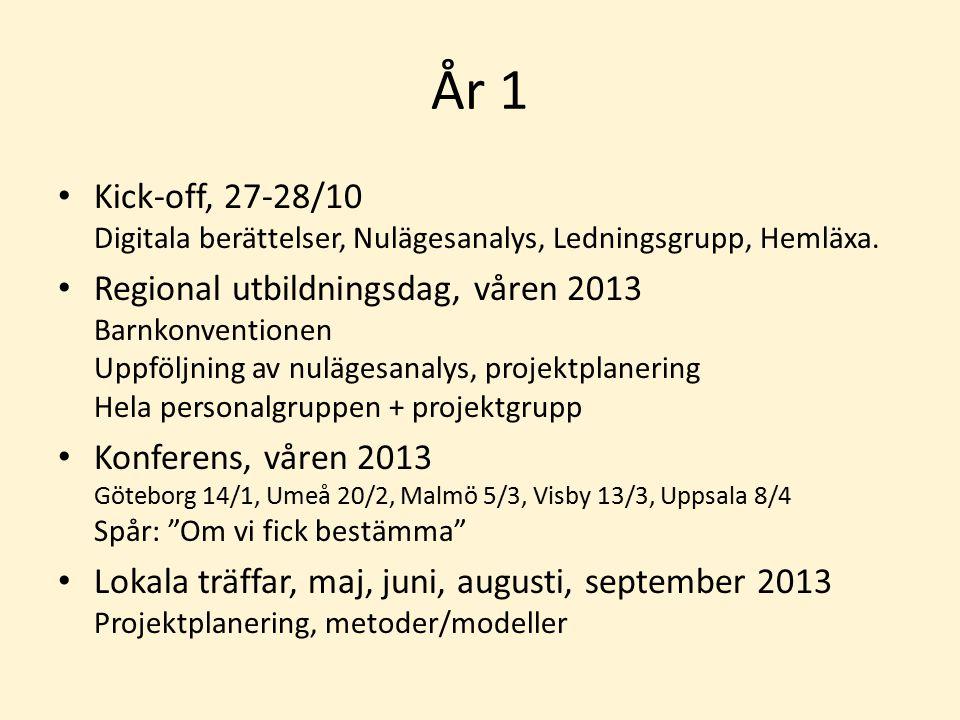 År 1 Kick-off, 27-28/10 Digitala berättelser, Nulägesanalys, Ledningsgrupp, Hemläxa. Regional utbildningsdag, våren 2013 Barnkonventionen Uppföljning