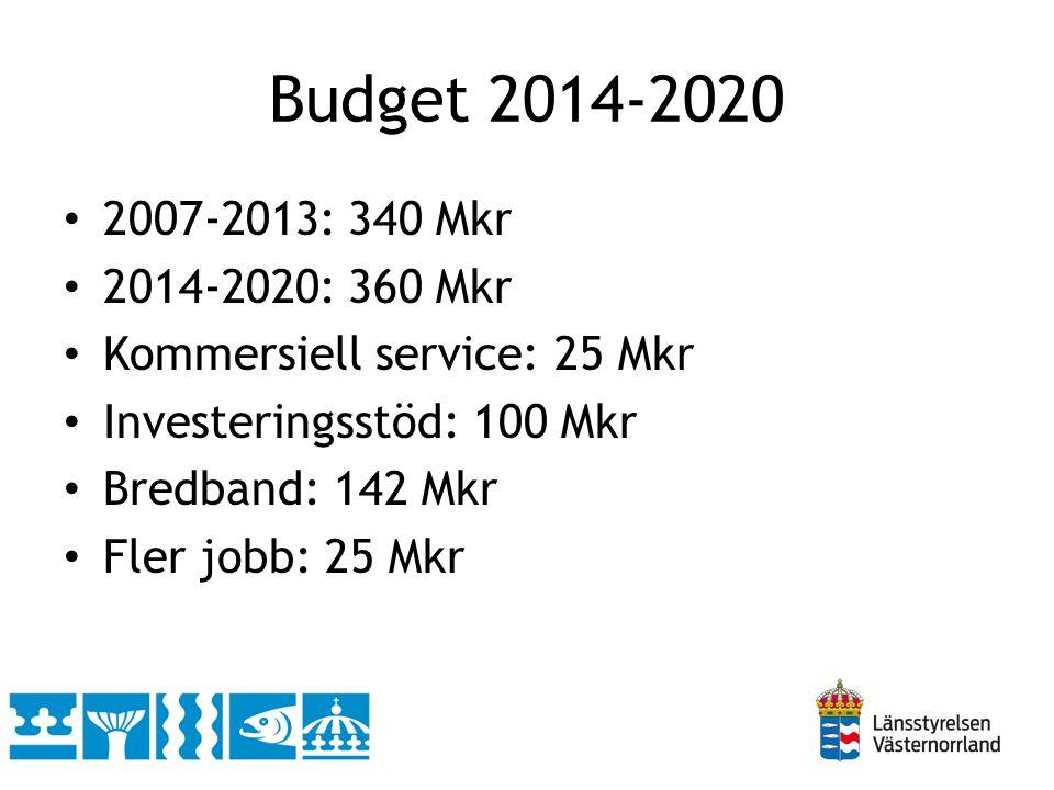 Budget 2014-2020 2007-2013: 340 Mkr 2014-2020: 360 Mkr Kommersiell service: 25 Mkr Investeringsstöd: 100 Mkr Bredband: 142 Mkr Fler jobb: 25 Mkr