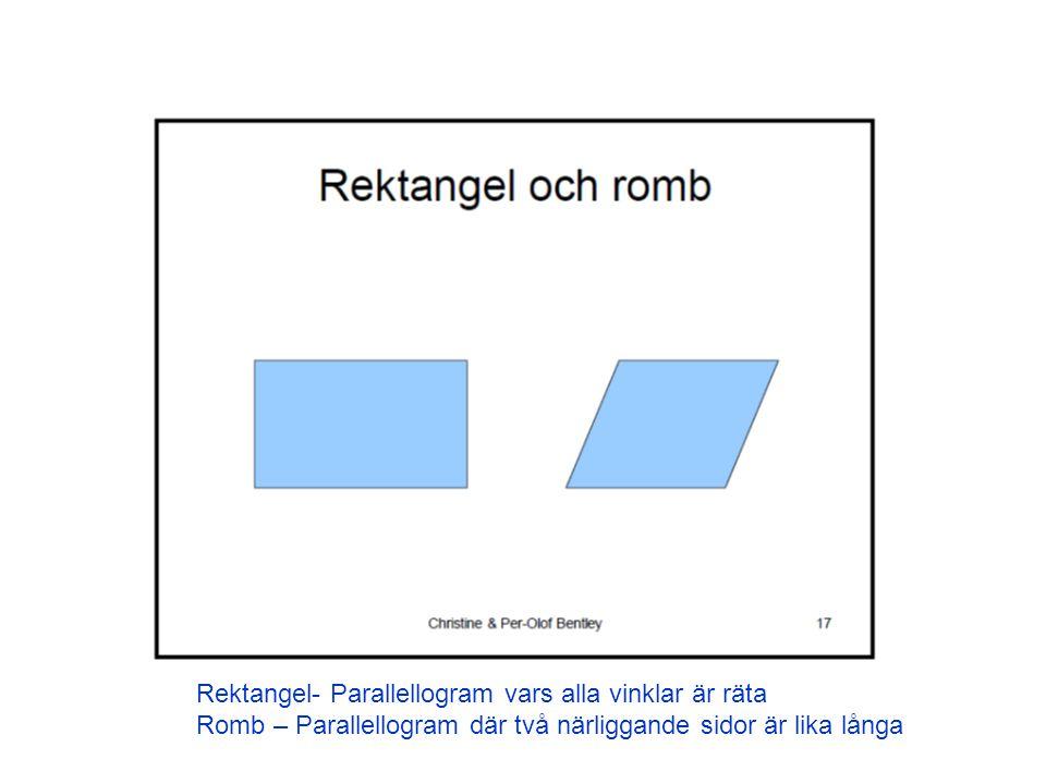 Rektangel- Parallellogram vars alla vinklar är räta Romb – Parallellogram där två närliggande sidor är lika långa