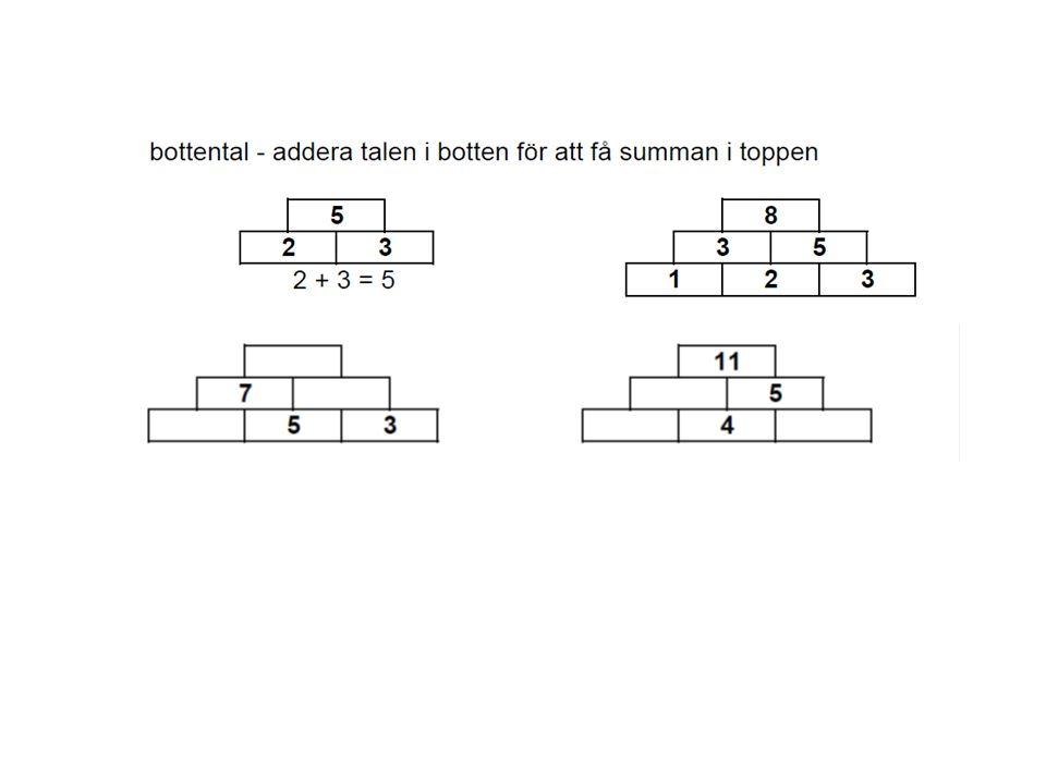 Matematikbiennalen i Umeå 26-27 januari 2012 Enligt beslut av skolchef har vi nu möjlighet att skicka 4 pedagoger från för- och grundskola till matematikbiennalen 2012.