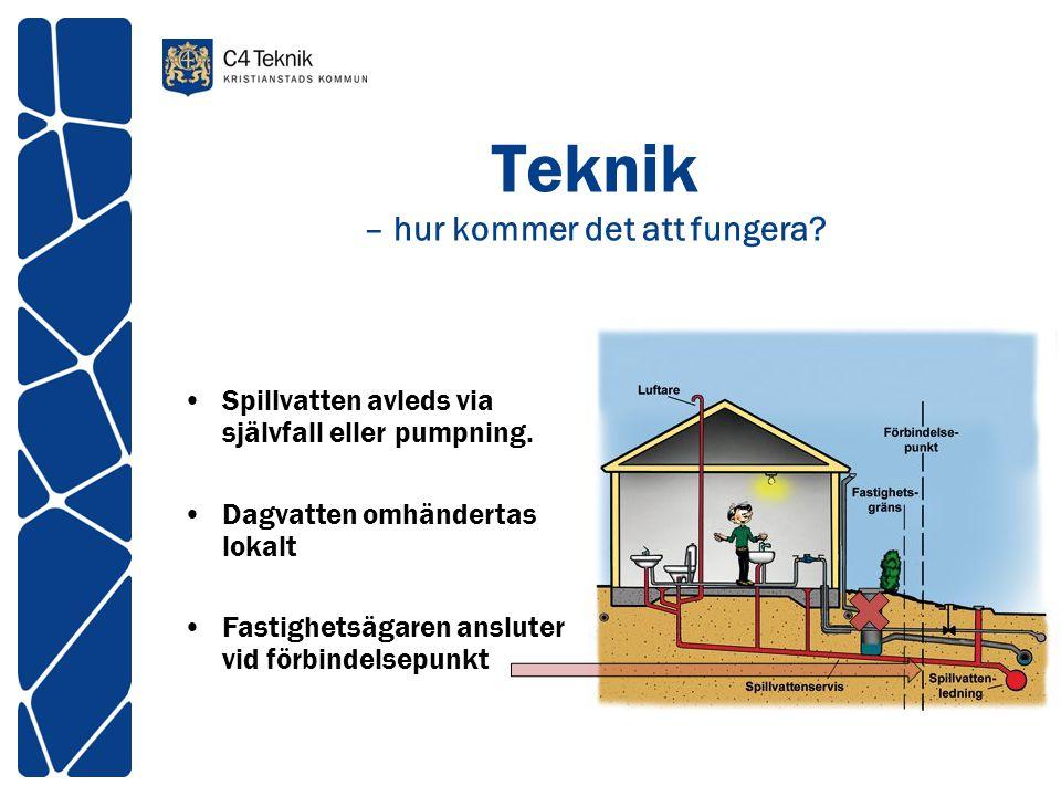 Teknik – hur kommer det att fungera? Spillvatten avleds via självfall eller pumpning. Dagvatten omhändertas lokalt Fastighetsägaren ansluter vid förbi