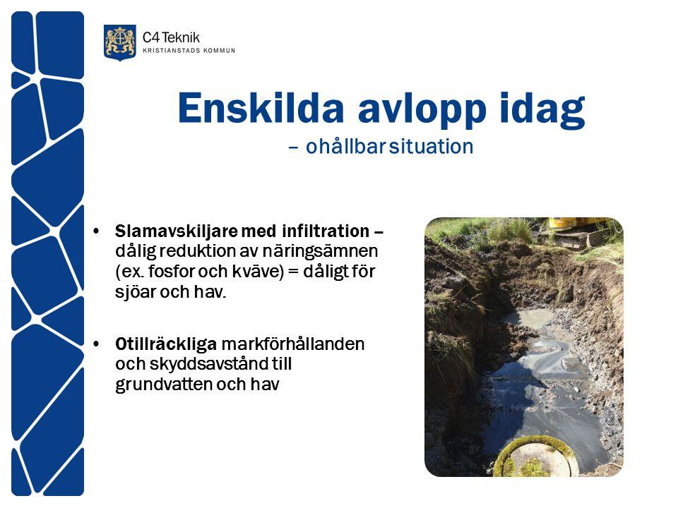 Enskilda avlopp idag – ohållbar situation Slamavskiljare med infiltration – dålig reduktion av näringsämnen (ex. fosfor och kväve) = dåligt för sjöar