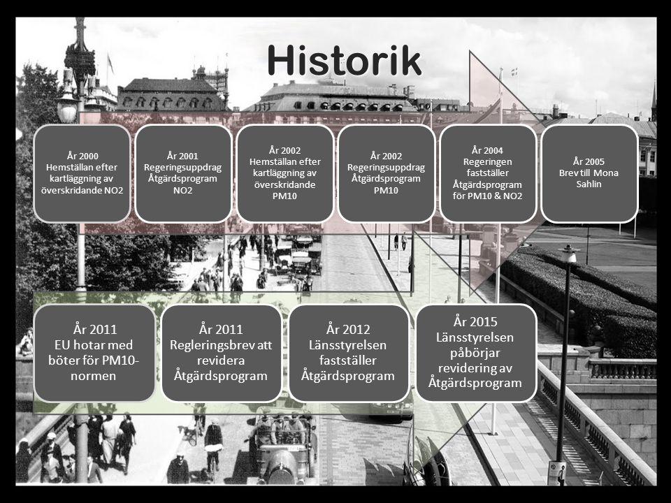 Historik År 2000 Hemställan efter kartläggning av överskridande NO2 År 2001 Regeringsuppdrag Åtgärdsprogram NO2 År 2002 Hemställan efter kartläggning
