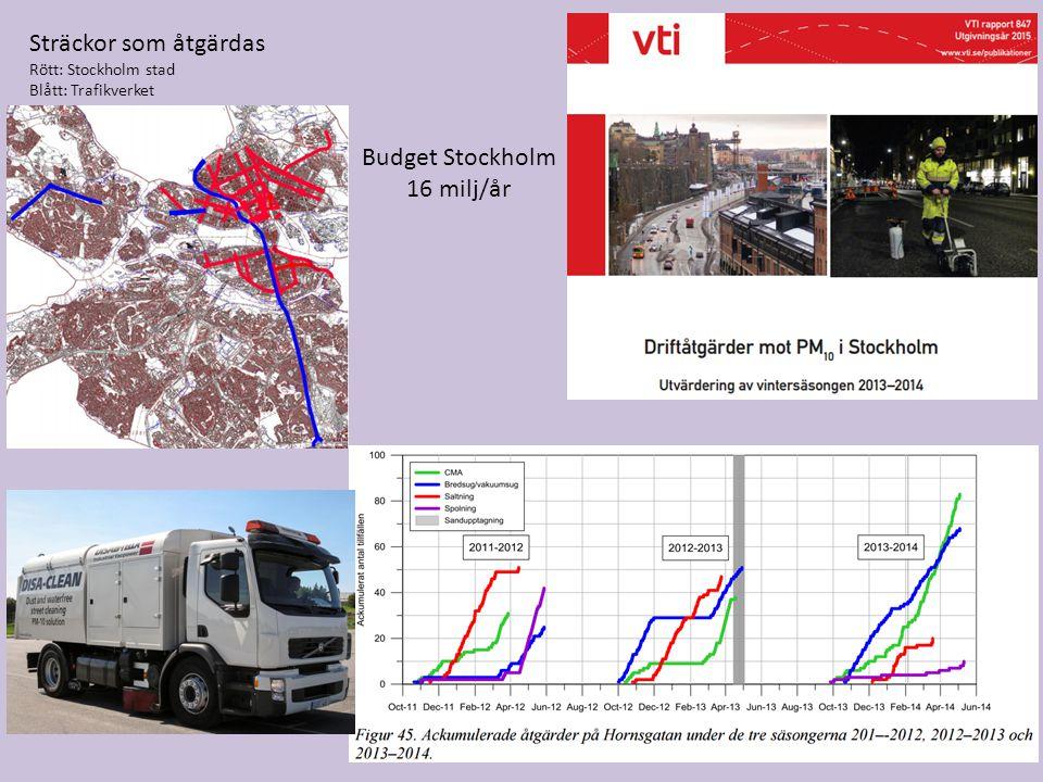 Sträckor som åtgärdas Rött: Stockholm stad Blått: Trafikverket Budget Stockholm 16 milj/år