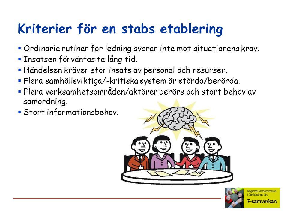 Kriterier för en stabs etablering  Ordinarie rutiner för ledning svarar inte mot situationens krav.