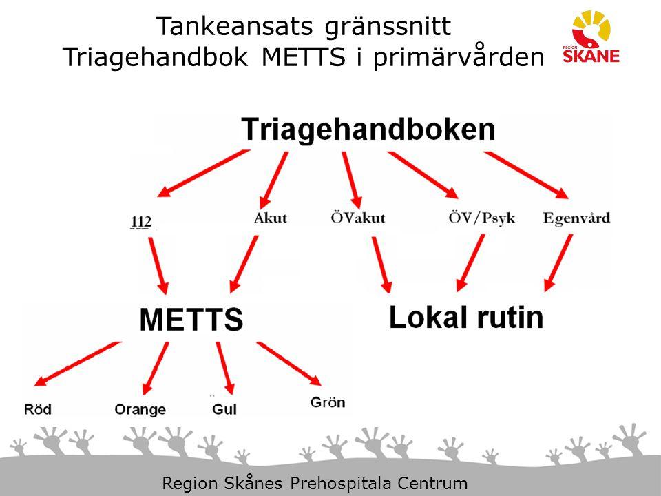 3-Aug-15 Slide 5 Region Skånes Prehospitala Centrum Tankeansats gränssnitt Triagehandbok METTS i primärvården