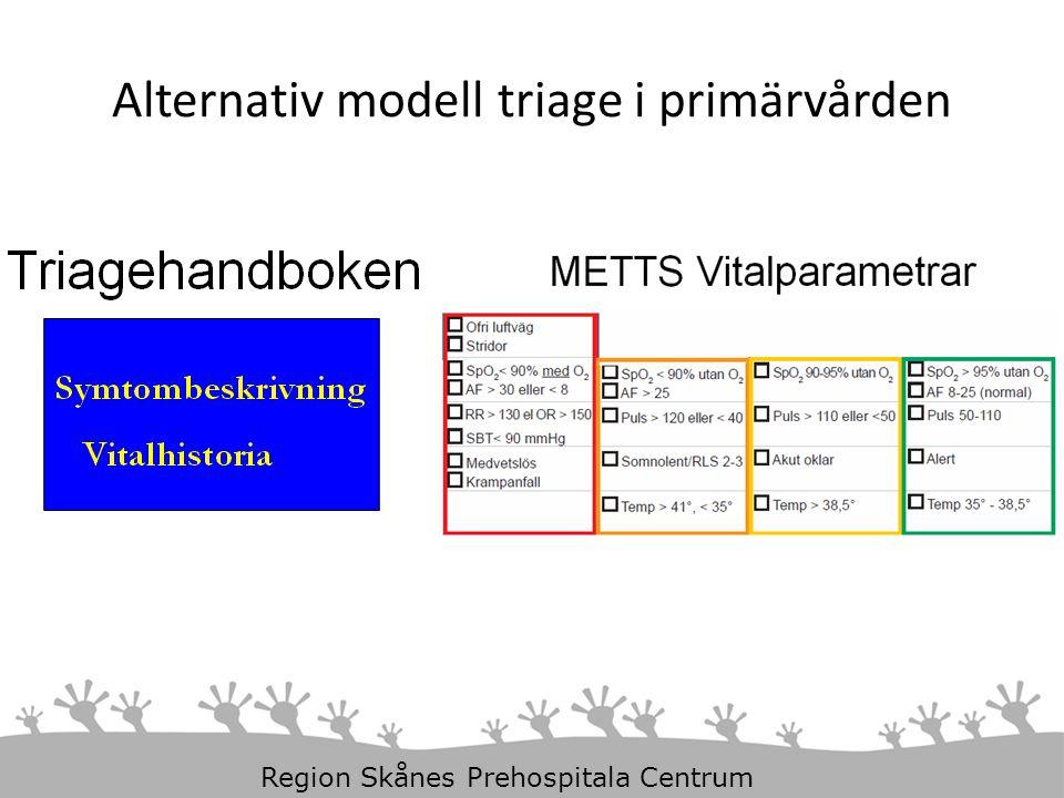 3-Aug-15 Slide 6 Region Skånes Prehospitala Centrum Alternativ modell triage i primärvården