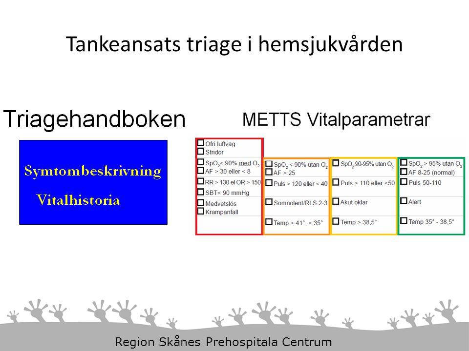 3-Aug-15 Slide 7 Region Skånes Prehospitala Centrum Tankeansats triage i hemsjukvården