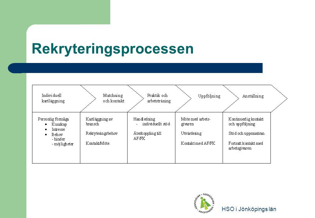 Rekryteringsprocessen HSO i Jönköpings län