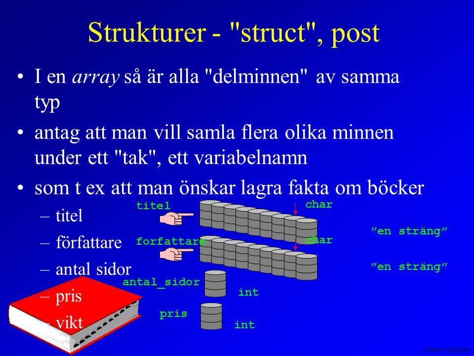 Anders Sjögren Strukturer - struct , post I en array så är alla delminnen av samma typ antag att man vill samla flera olika minnen under ett tak , ett variabelnamn som t ex att man önskar lagra fakta om böcker –titel –författare –antal sidor –pris –vikt titel char en sträng char en sträng antal_sidor int pris int forfattare
