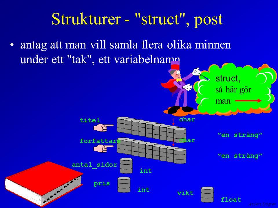 Anders Sjögren Strukturer - struct , post antag att man vill samla flera olika minnen under ett tak , ett variabelnamn titel char en sträng char en sträng antal_sidor int pris int vikt float struct, så här gör man forfattare