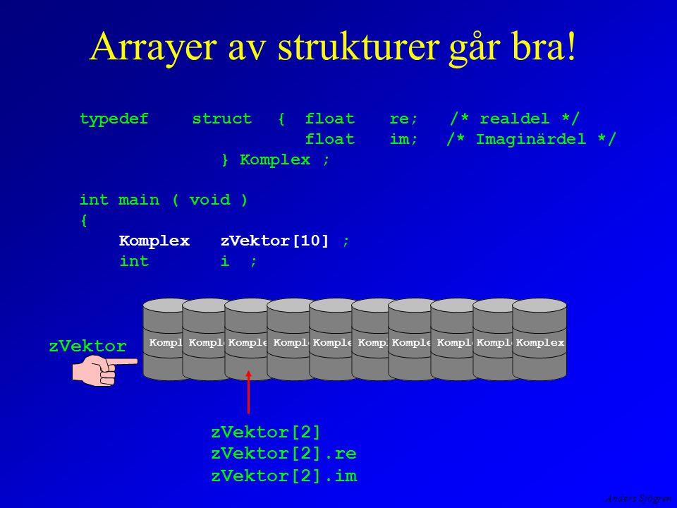 Anders Sjögren Arrayer av strukturer går bra.