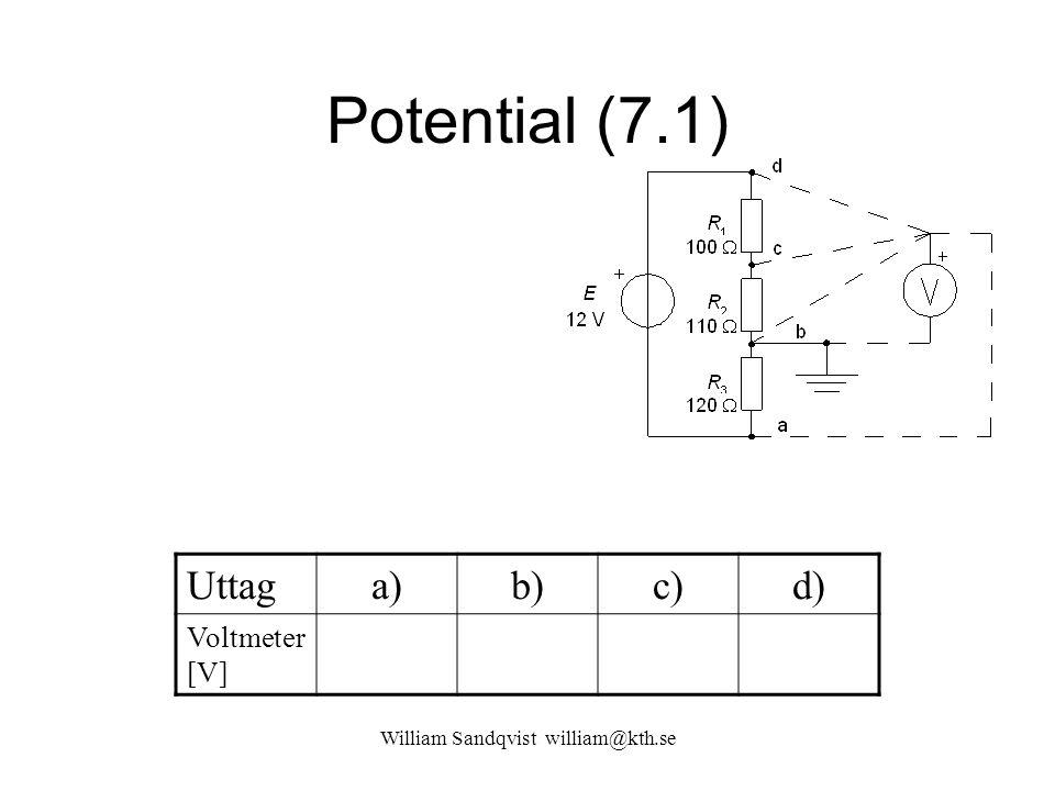 William Sandqvist william@kth.se Potential (7.1) Uttaga)b)c)d) Voltmeter [V]