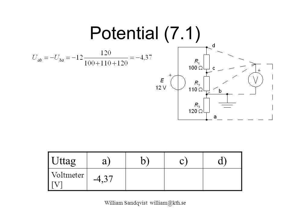 William Sandqvist william@kth.se Potential (7.1) Uttaga)b)c)d) Voltmeter [V] -4,37