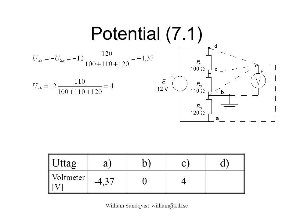 William Sandqvist william@kth.se Potential (7.1) Uttaga)b)c)d) Voltmeter [V] -4,37 0 4